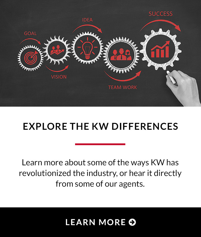 explore the kw differences